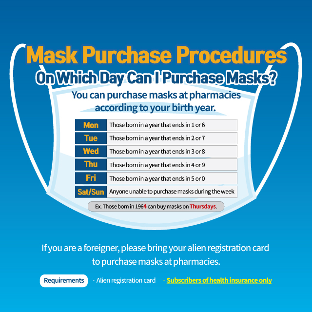 how to buy face masks in korea