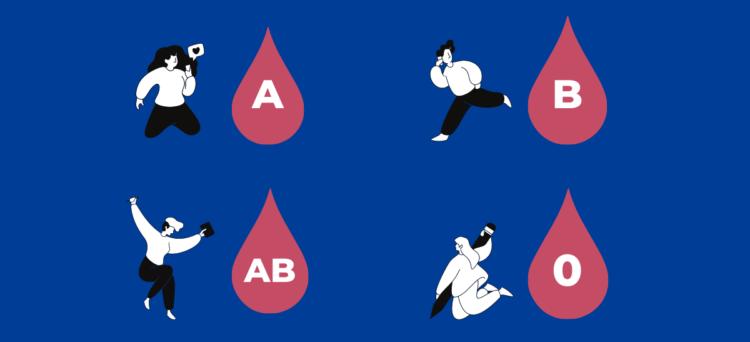 gruppo sanguigno in Corea